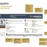 glossaire descriptif leosquare