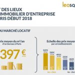 infographie marché immobilier 2018