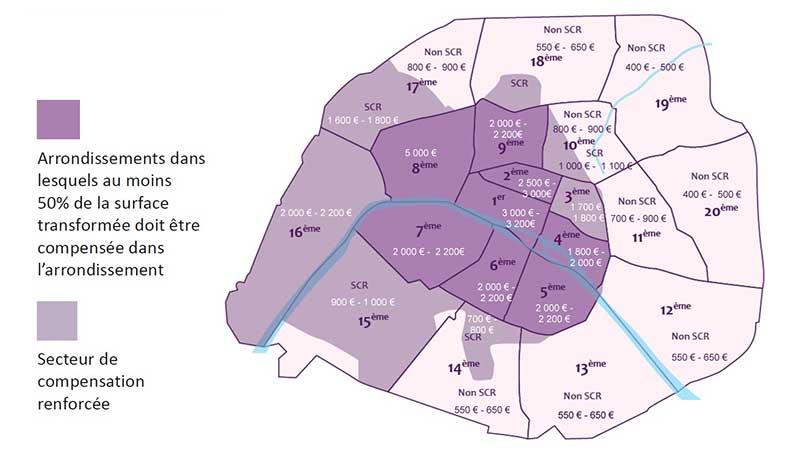 Prix commercialité par arrondissement à Paris