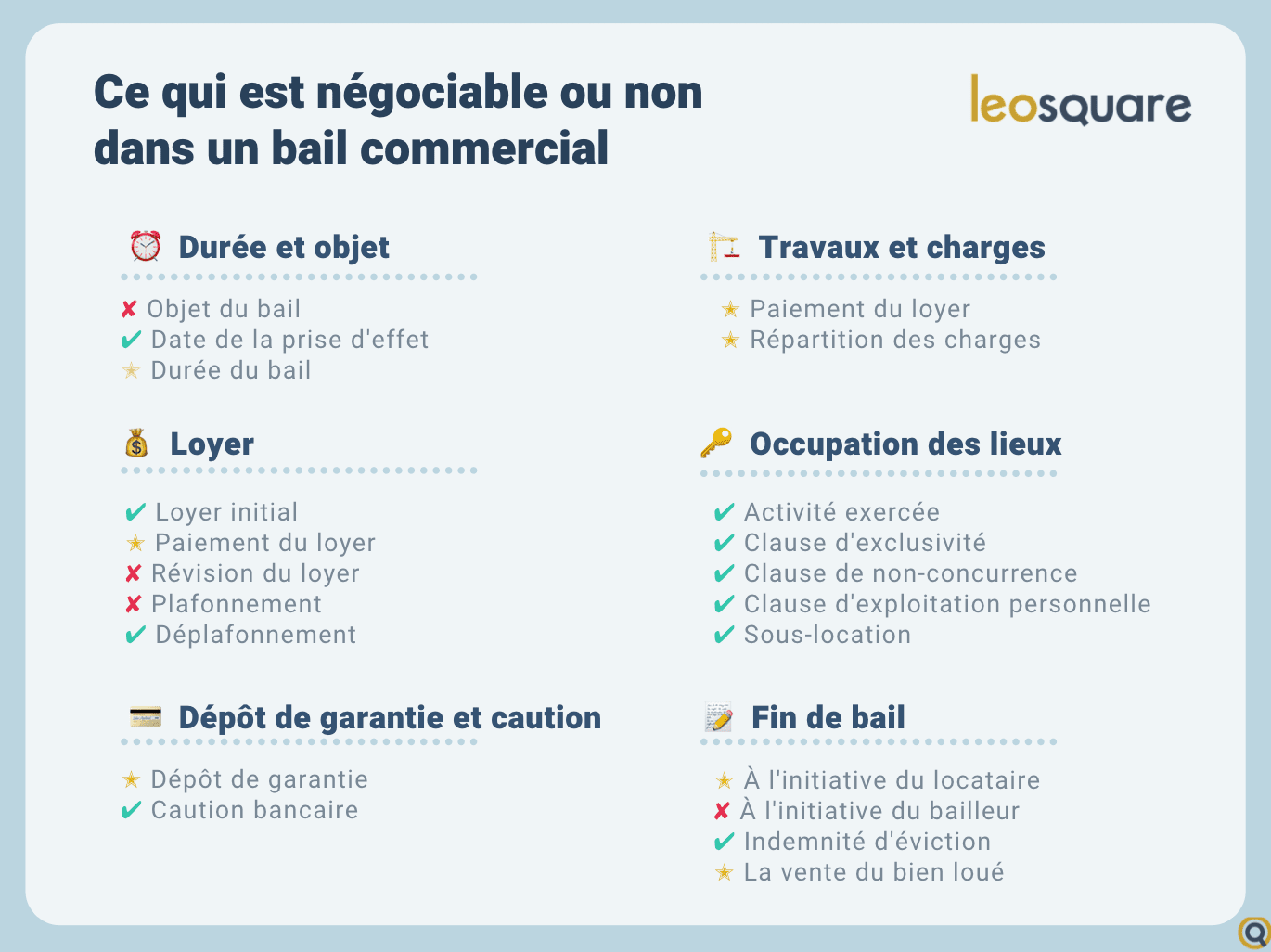 Negociation bail commercial clause
